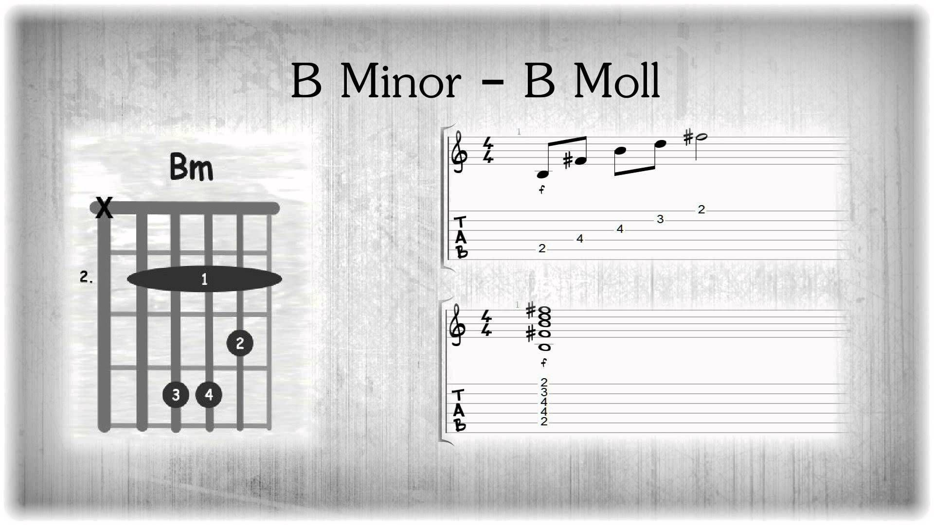 The B Minor Chord On Guitar B Moll H Moll Akkord Auf Der