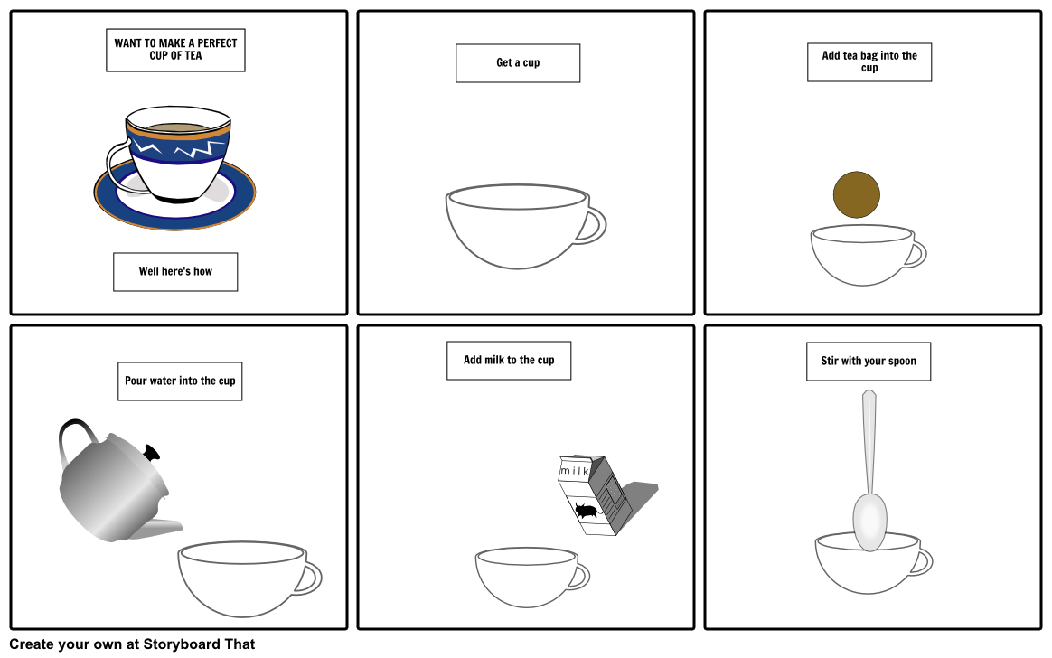 Procedural Writing; How to make a cup of tea