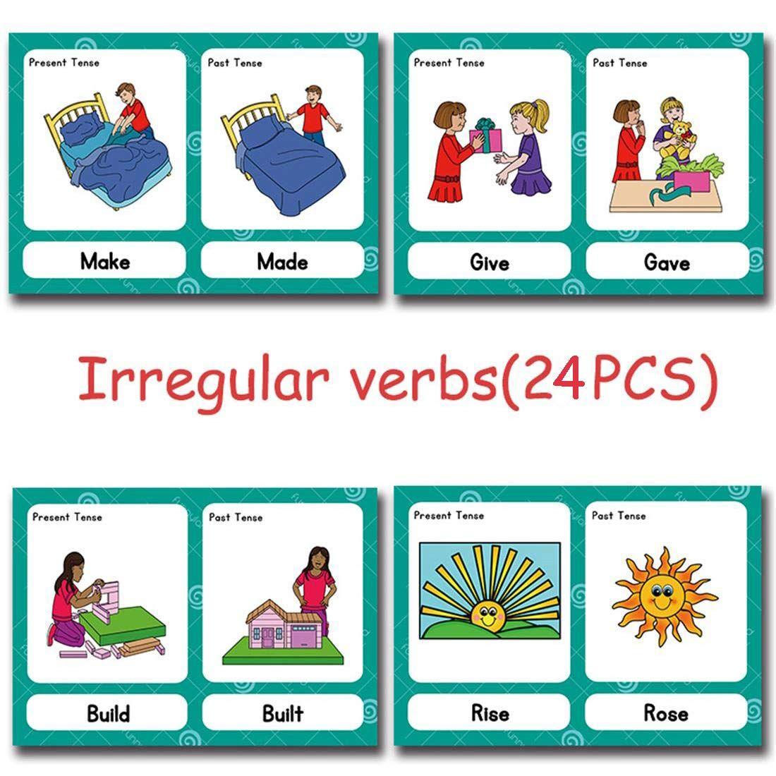 Pin En English Grammar For Rrss