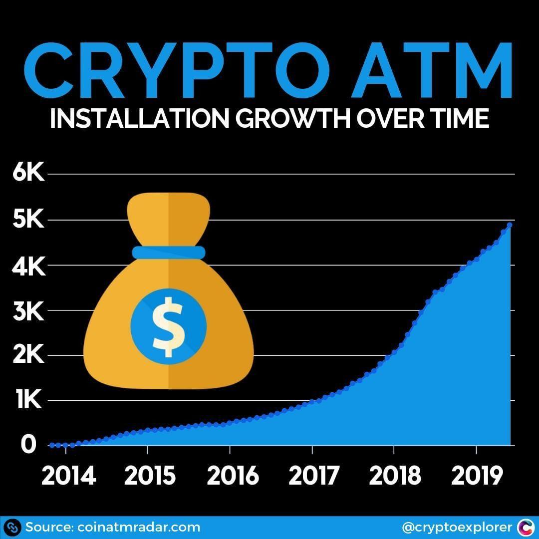 Épinglé sur cryptomonnaies bitcoin ethernum chain link