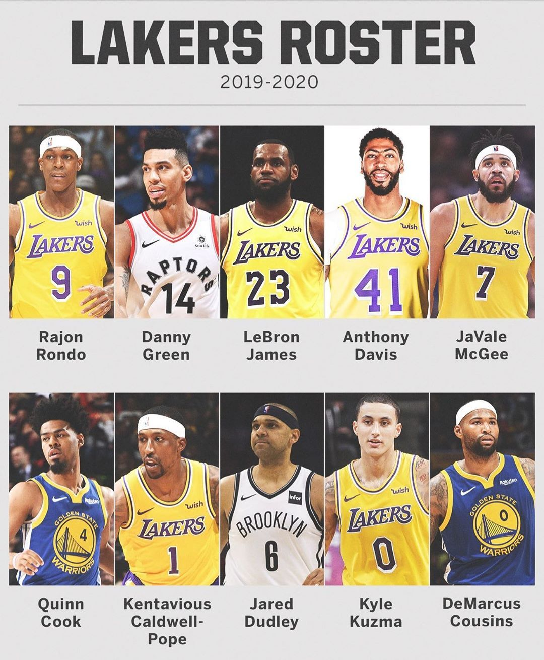 Espn Los Angeles On Instagram What Do You Think Of The Lakers New Roster Via Nbaonespn