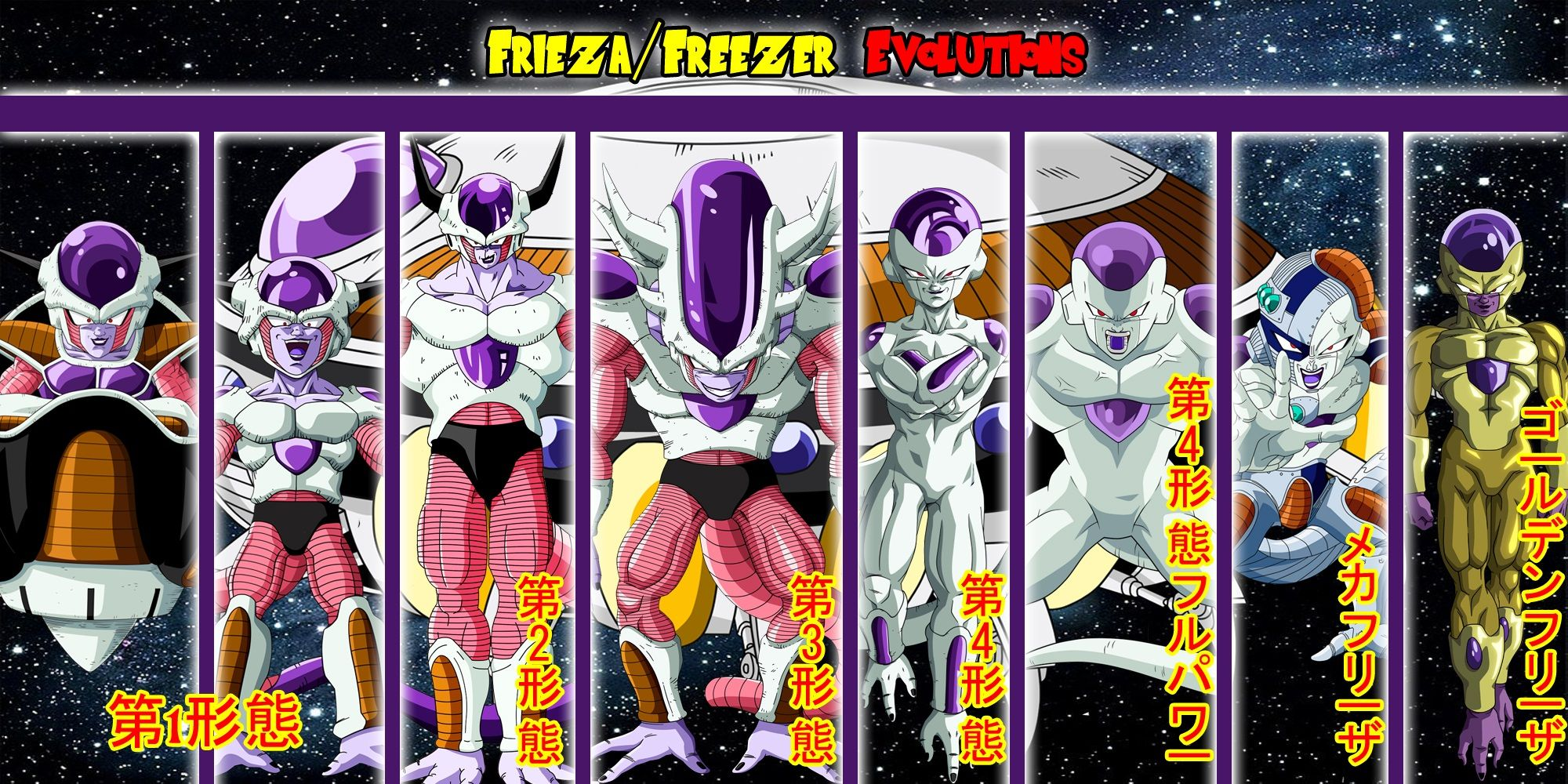 View Download Rate And Comment On This Frieza Supersaiyajin