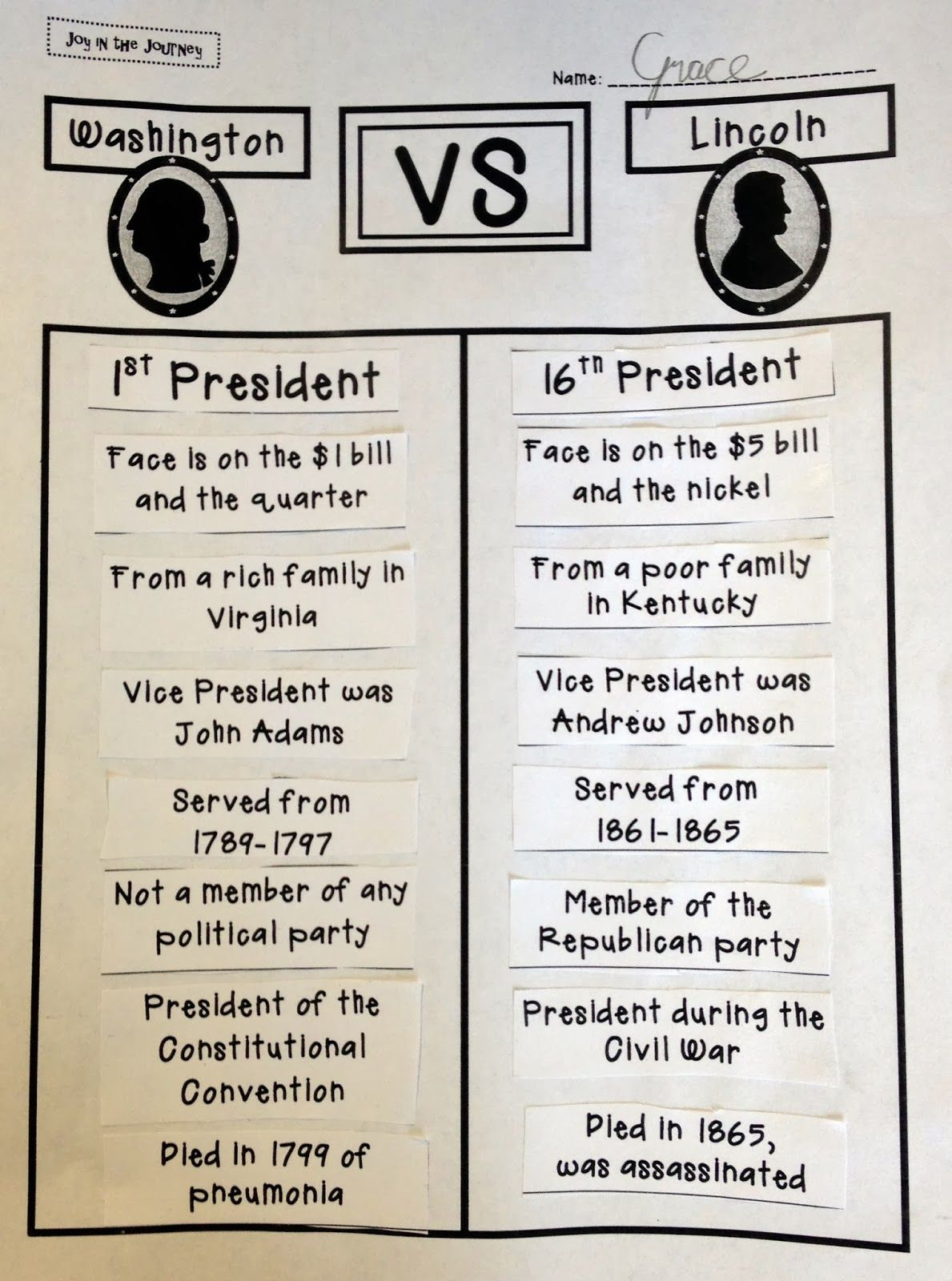 Must Read Mentor Text Washington And Lincoln