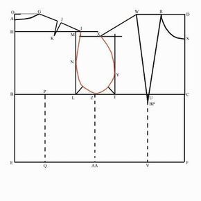 Pattern Drafting 101 Drafting The Basic Bodice Block Pattern