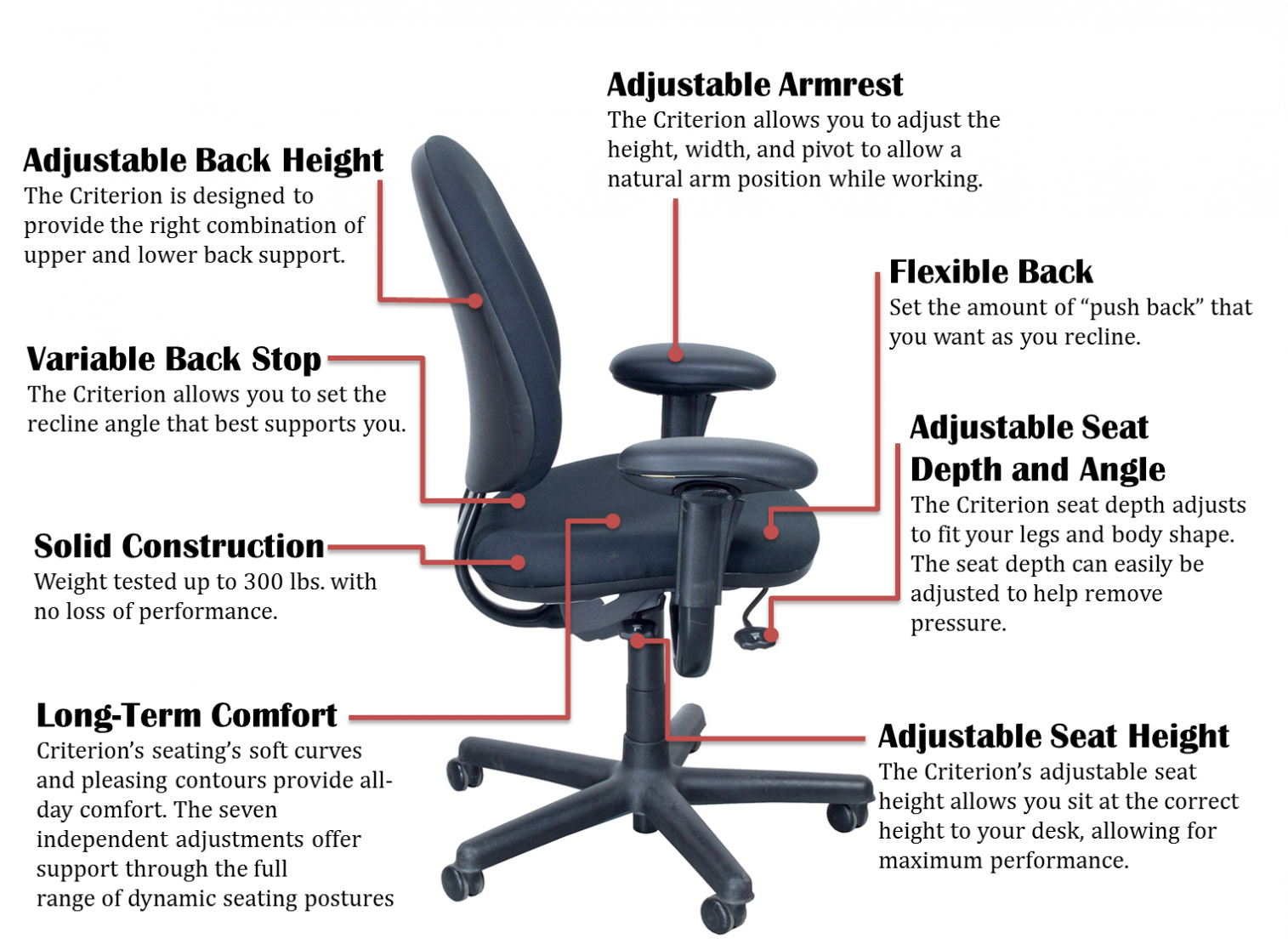 Office Chair Hardware Home Office Desk Furniture Check More At