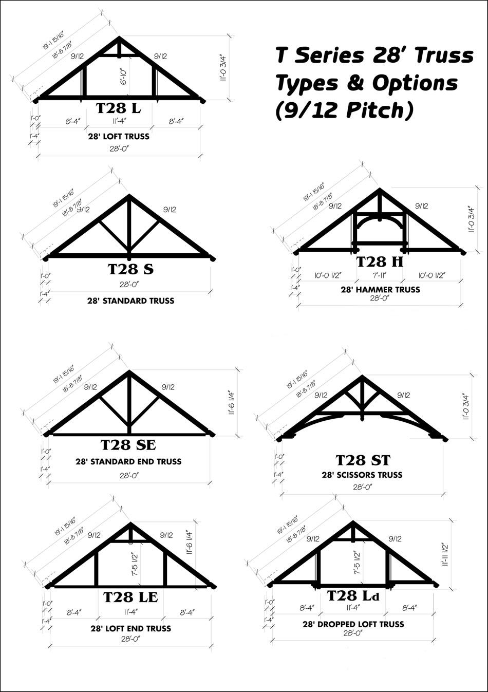 Pin On Roof Truss Design