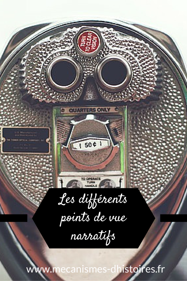 Les Différents Point De Vue : différents, point, Différents, Points, Narratifs, Point, Interne,, Externe, Omnscient., Leurs, Atelier, écriture,, Ecriture,, Ecrire