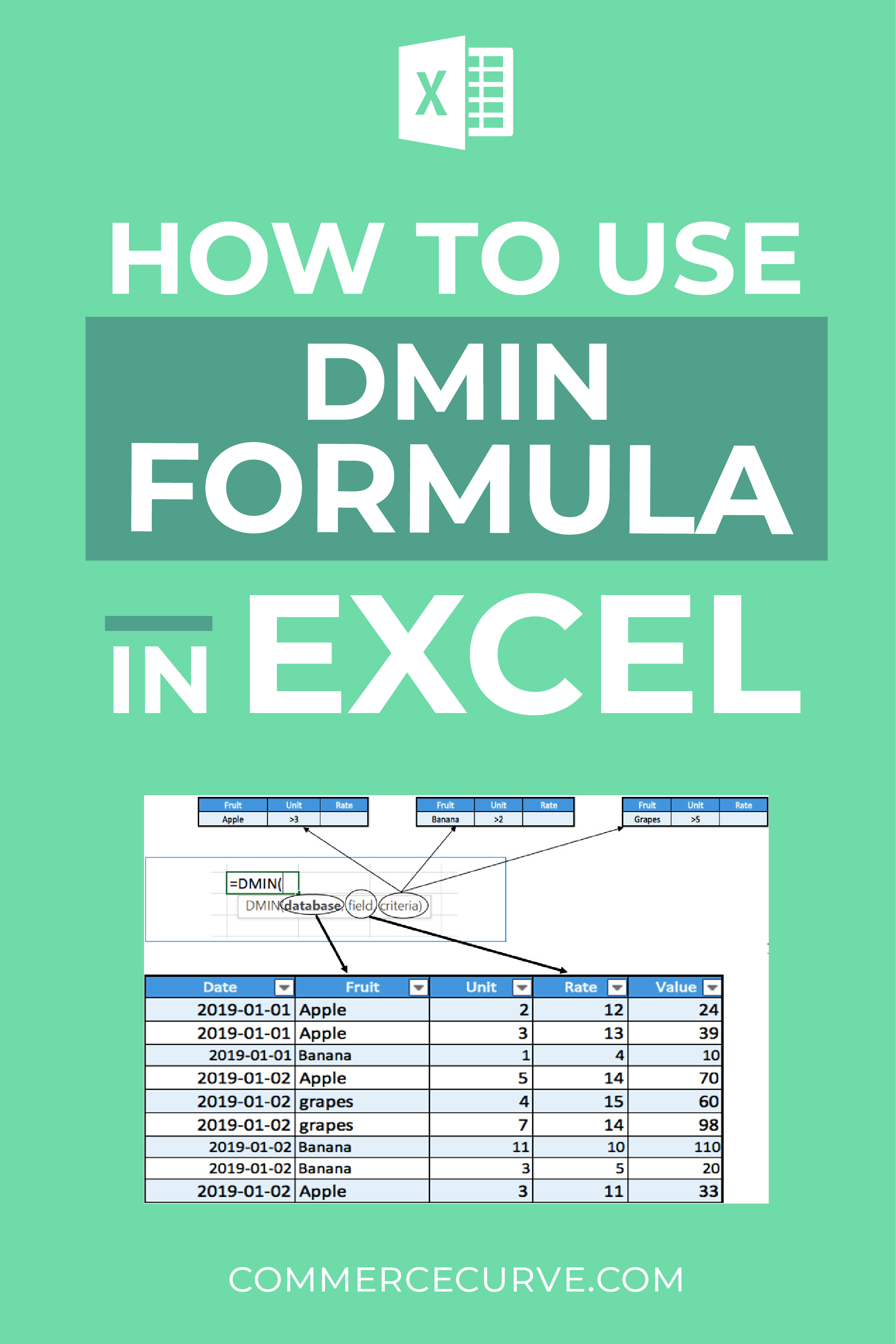 How To Use Dmin Formula In Excel In