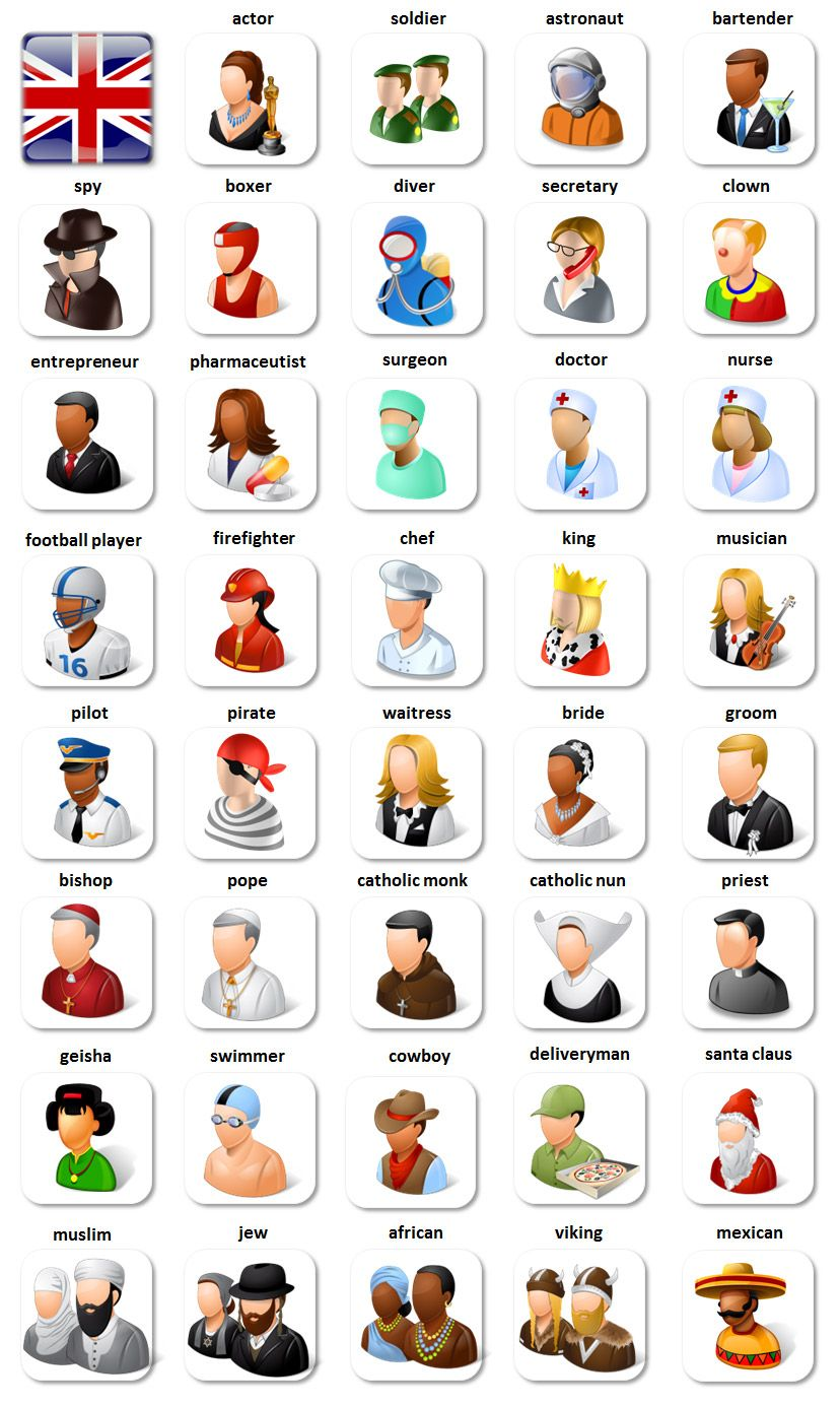 Kitchen appliances names in english - English Class