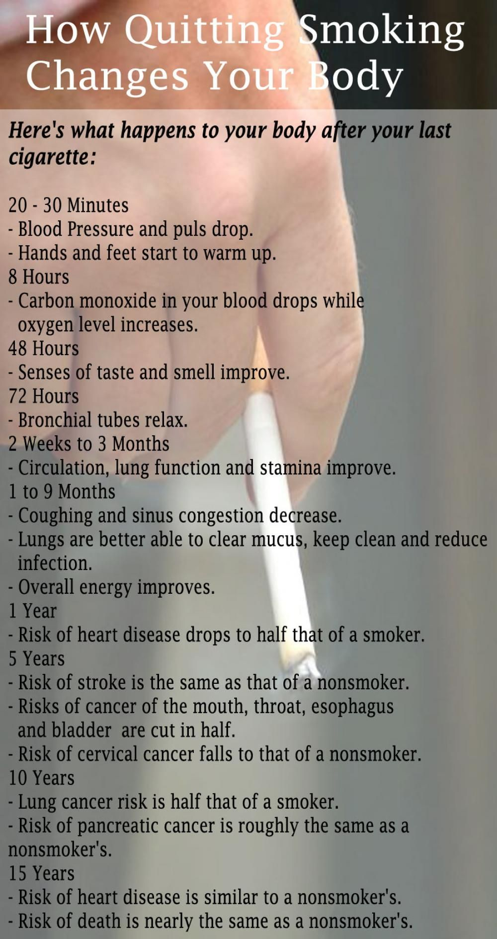 Here's what happens to your body after your last cigarette  #health #fitness #publichealth #smoking #tobacco #healthyliving  http://bit.ly/1MYRlmj