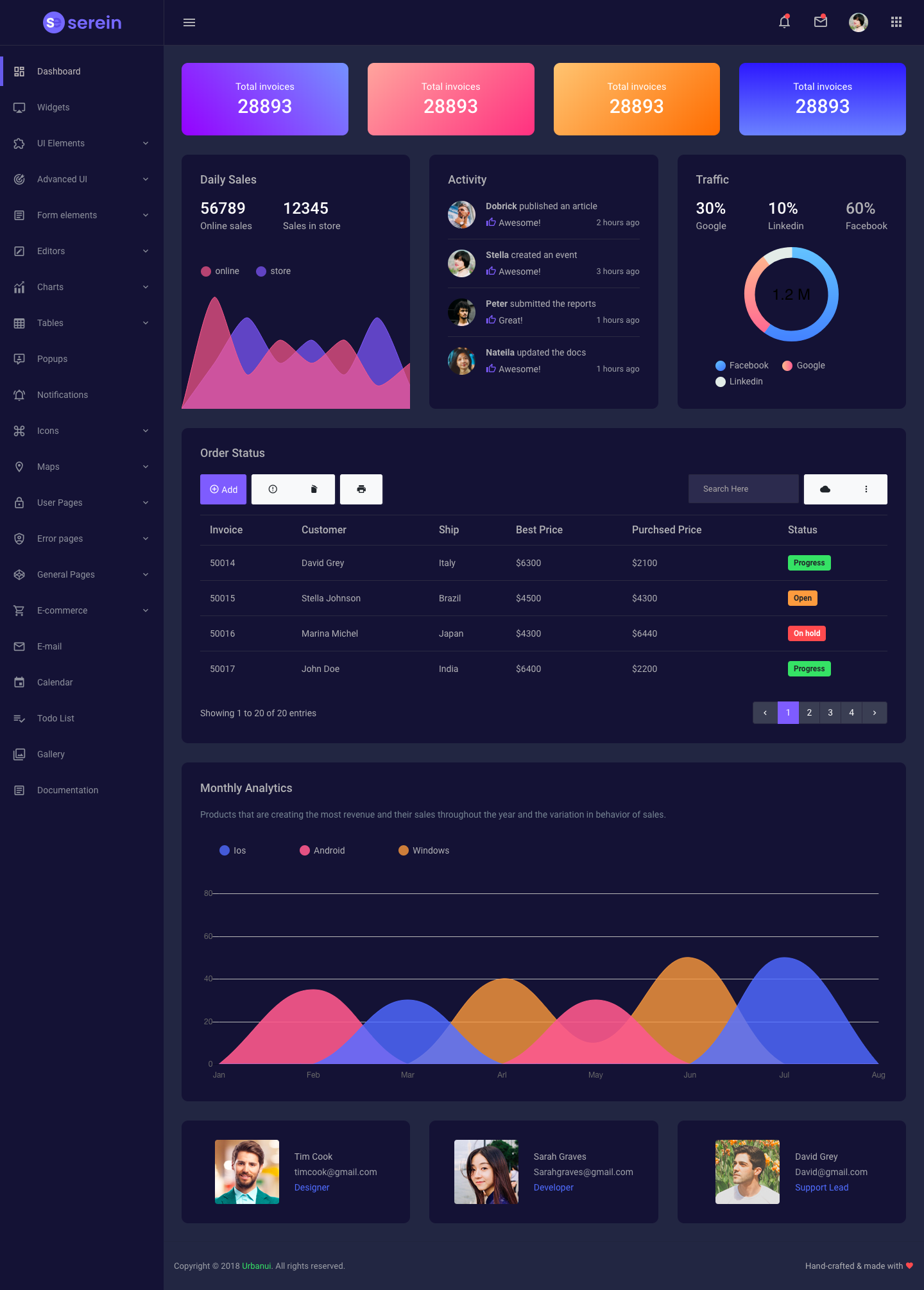 Serein Bootstrap Admin Dashboard Template Bootstrap