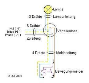 Bewegungsmelder Bewegungsmelder Elektroinstallation Elektrische Schaltungen