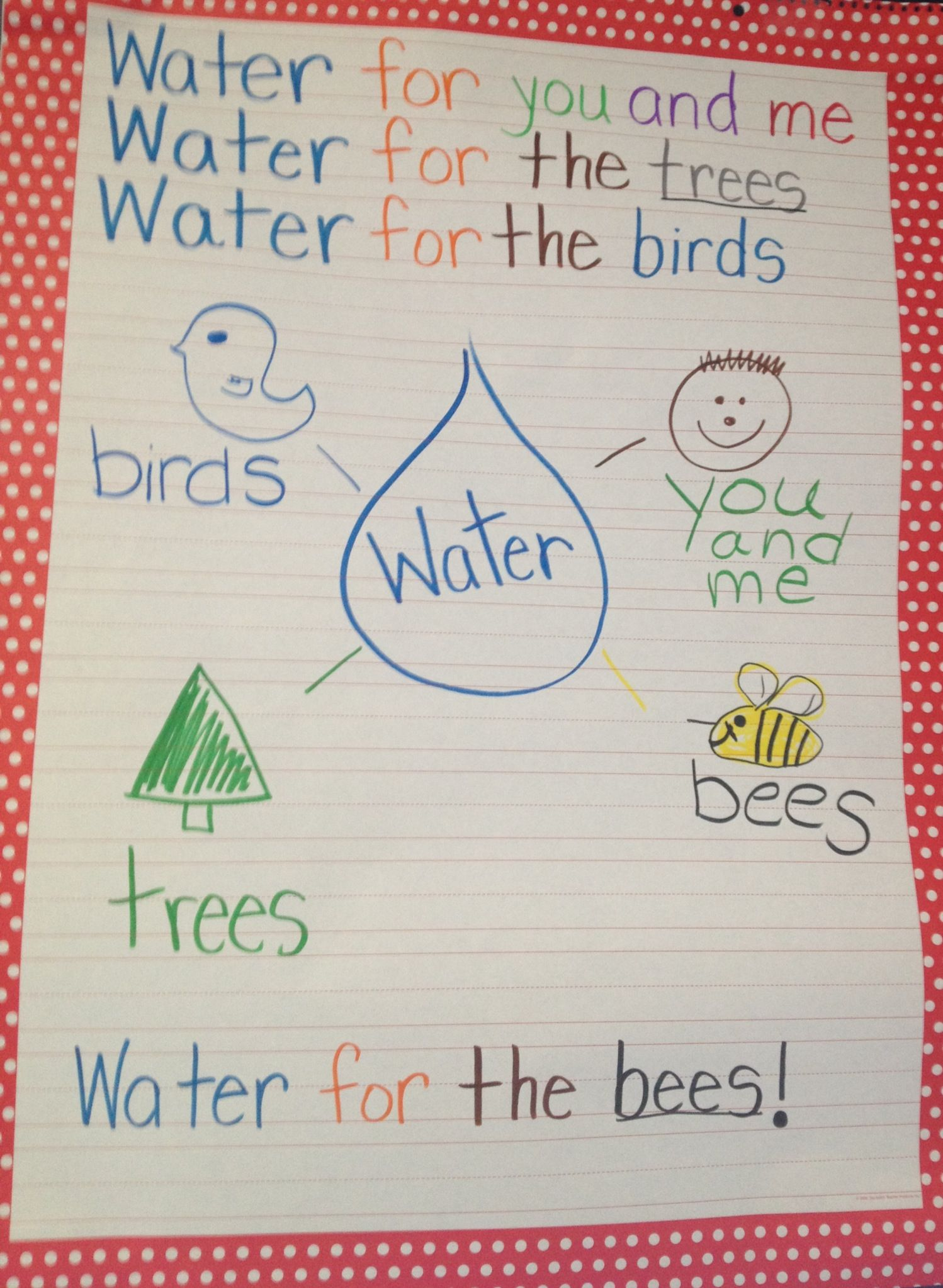 science poem about water and needs
