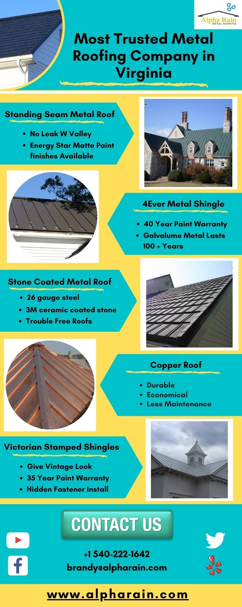 Style Your House With Copper Roofs At An Economical Price In 2020 Metal Roof Copper Roof Standing Seam Metal Roof