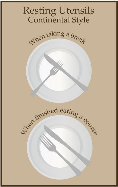 How Do You Leave Your Knife And Fork On Your Plate When Taking A Break Or.  Dining EtiquetteTable ...