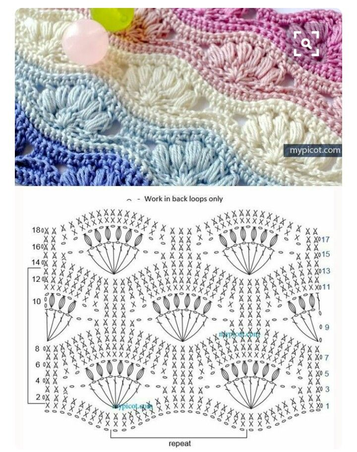 Great ripple crochet stitch pattern | Crochet - Gifts to Make ...