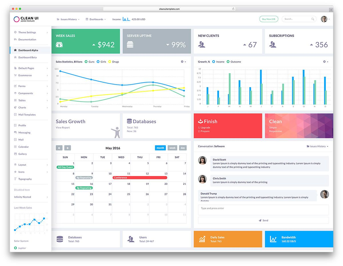 clean-ui-angular-admin-dashboard-template | admin | Pinterest ...
