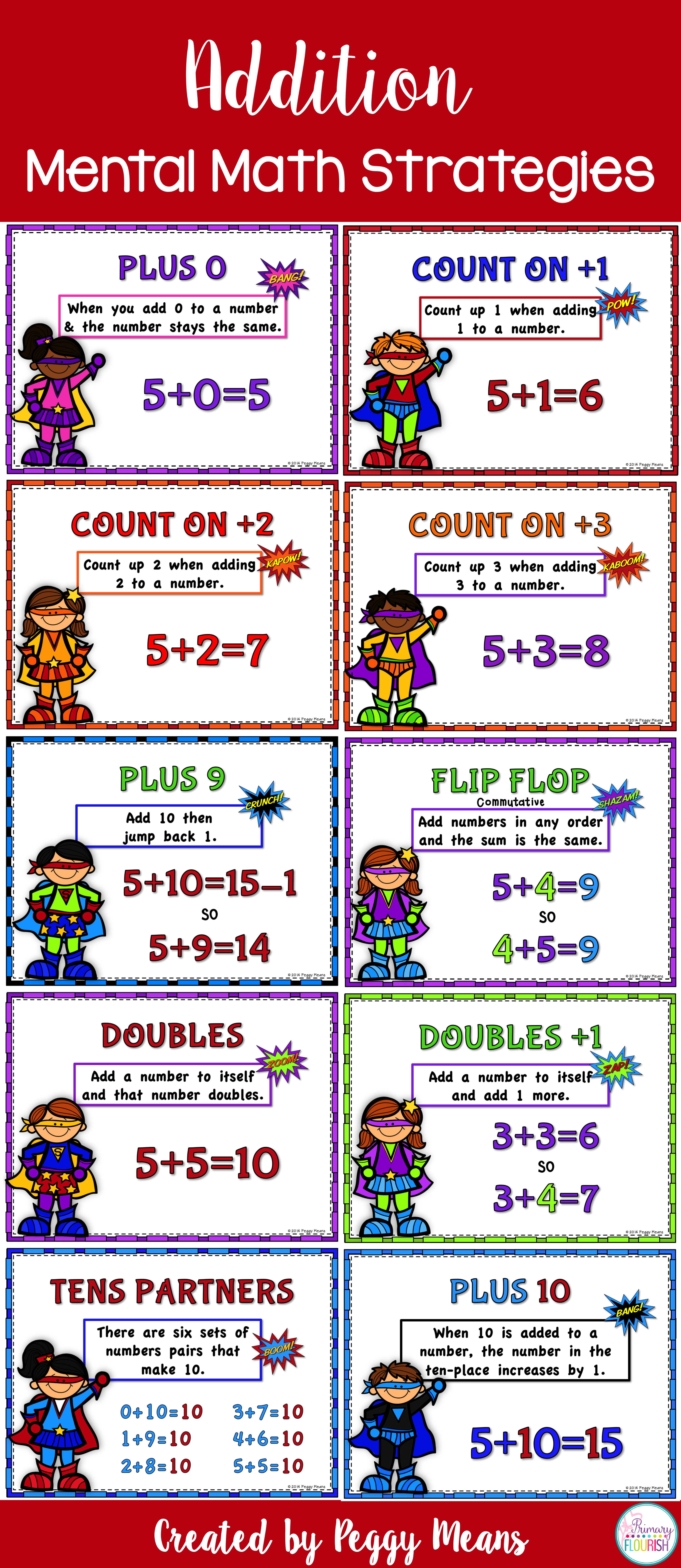 Addition Mental Math Strategy Posters - Super Hero Theme | Pinterest ...