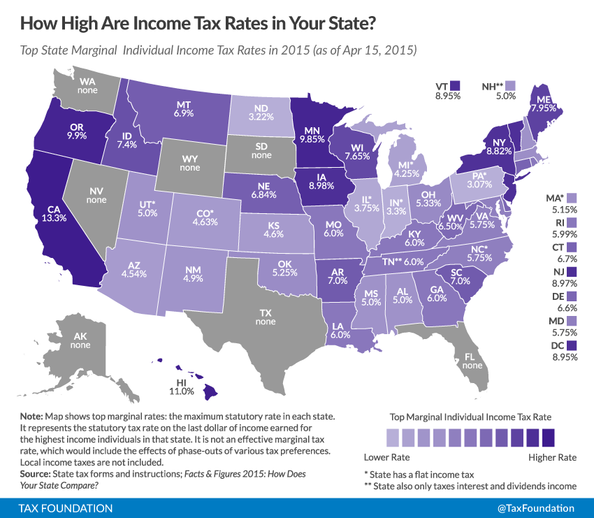 Individual Income Taxes Are A Major Source Of State
