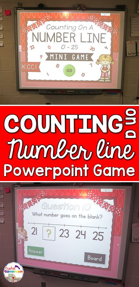 Counting On A Number Line 0