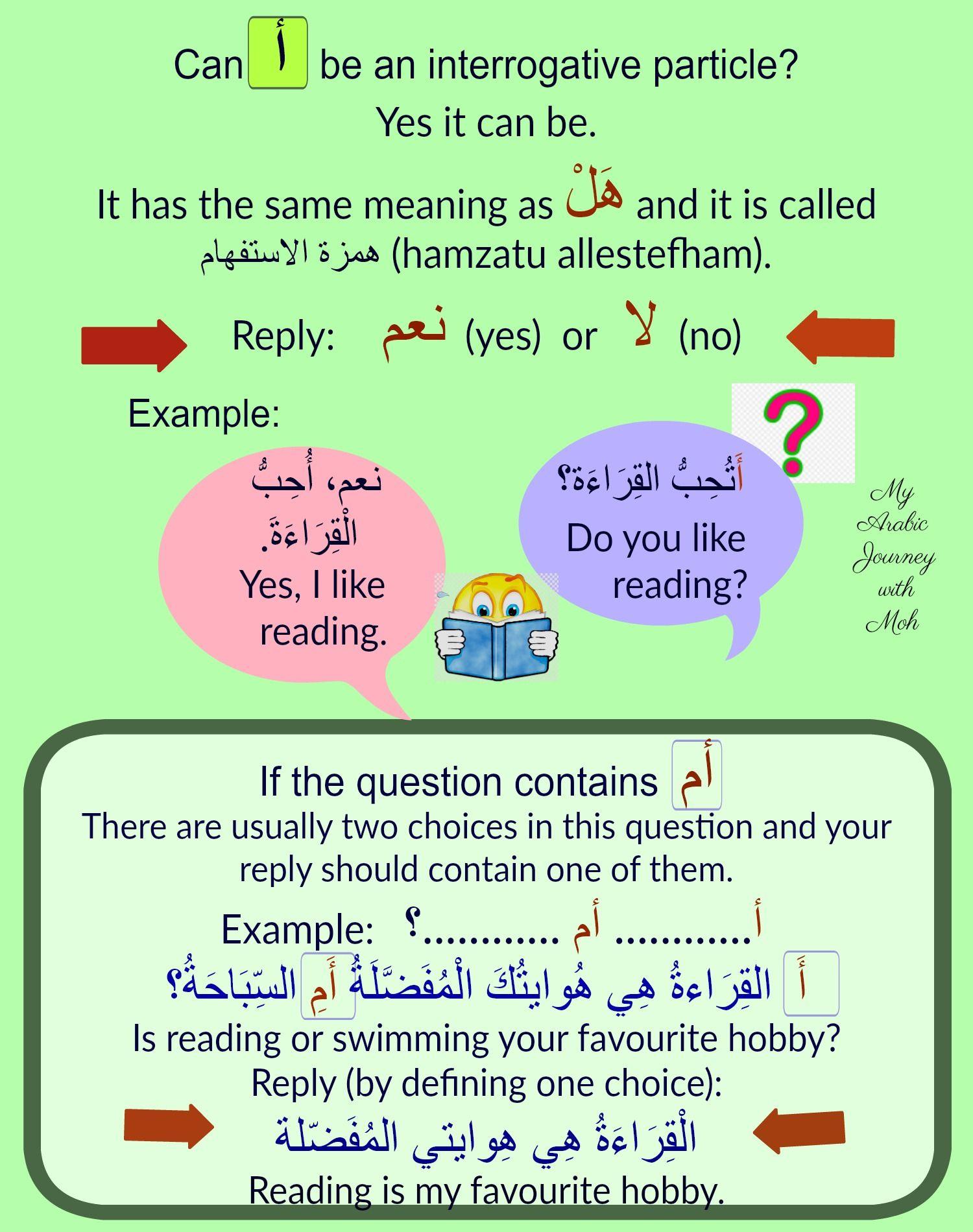 Pin By Khadija Alouan On Arabic Grammar Learn Arabic Language Learning Arabic Arabic Worksheets [ 1900 x 1500 Pixel ]