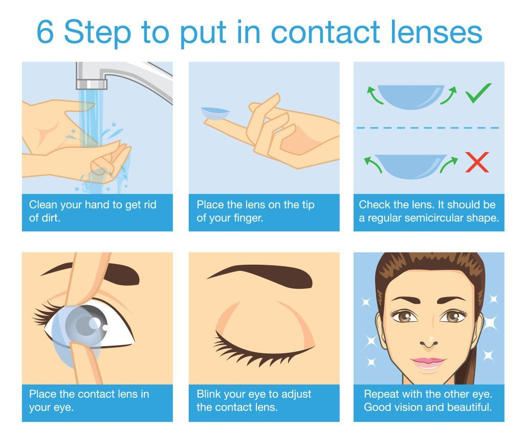 Protect Your Eyes Contact Lenses Contact Lenses Tips Cosmetic Contact Lenses