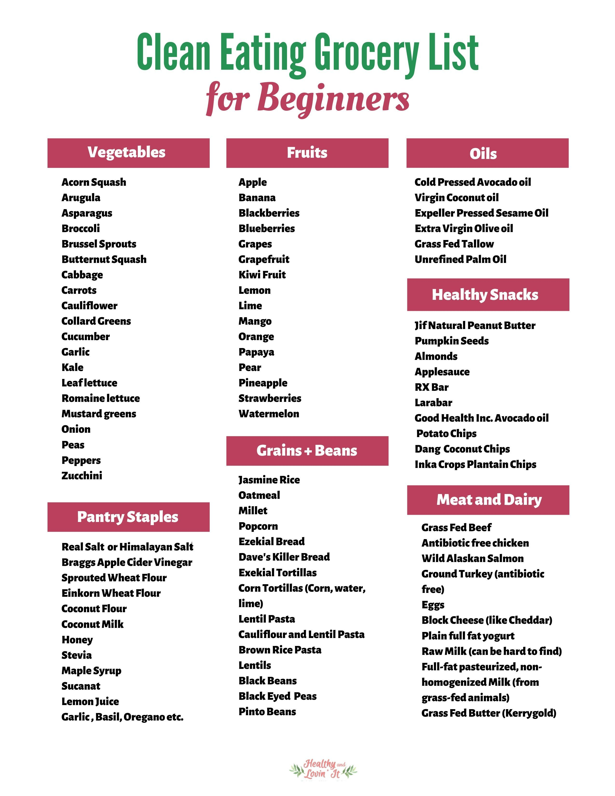 Clean eating food list printable complete list for