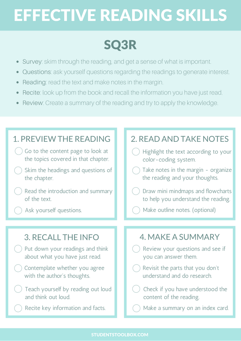 4 Steps To Reading Your Textbook Efficiently Students Toolbox Reading Strategies Reading College Comprehension Strategies Middle School [ 1123 x 794 Pixel ]