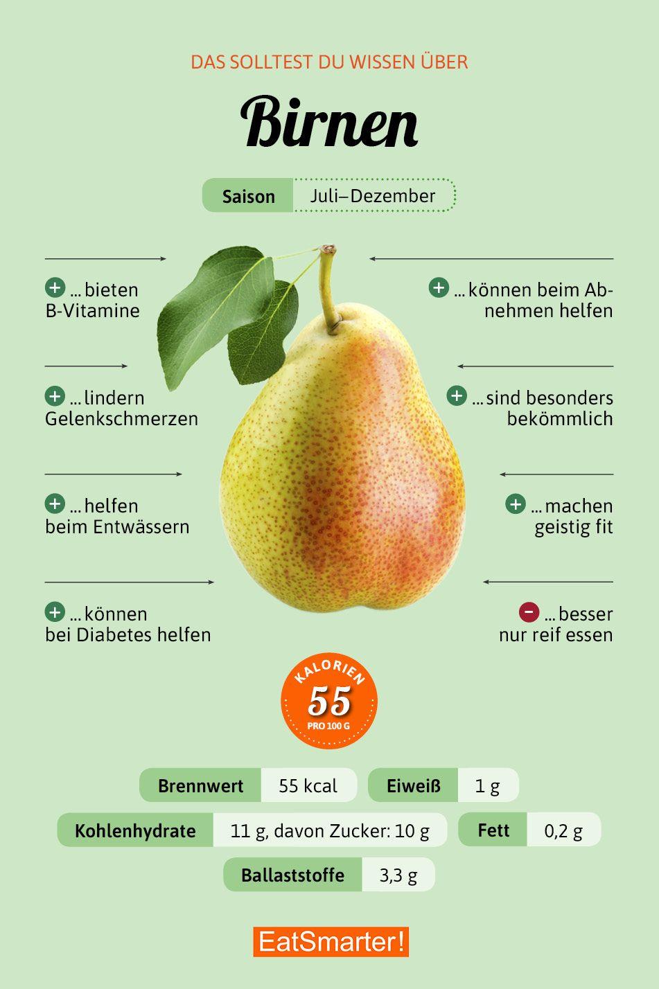 Nektarine Im Garten: Nahrungsinformationen