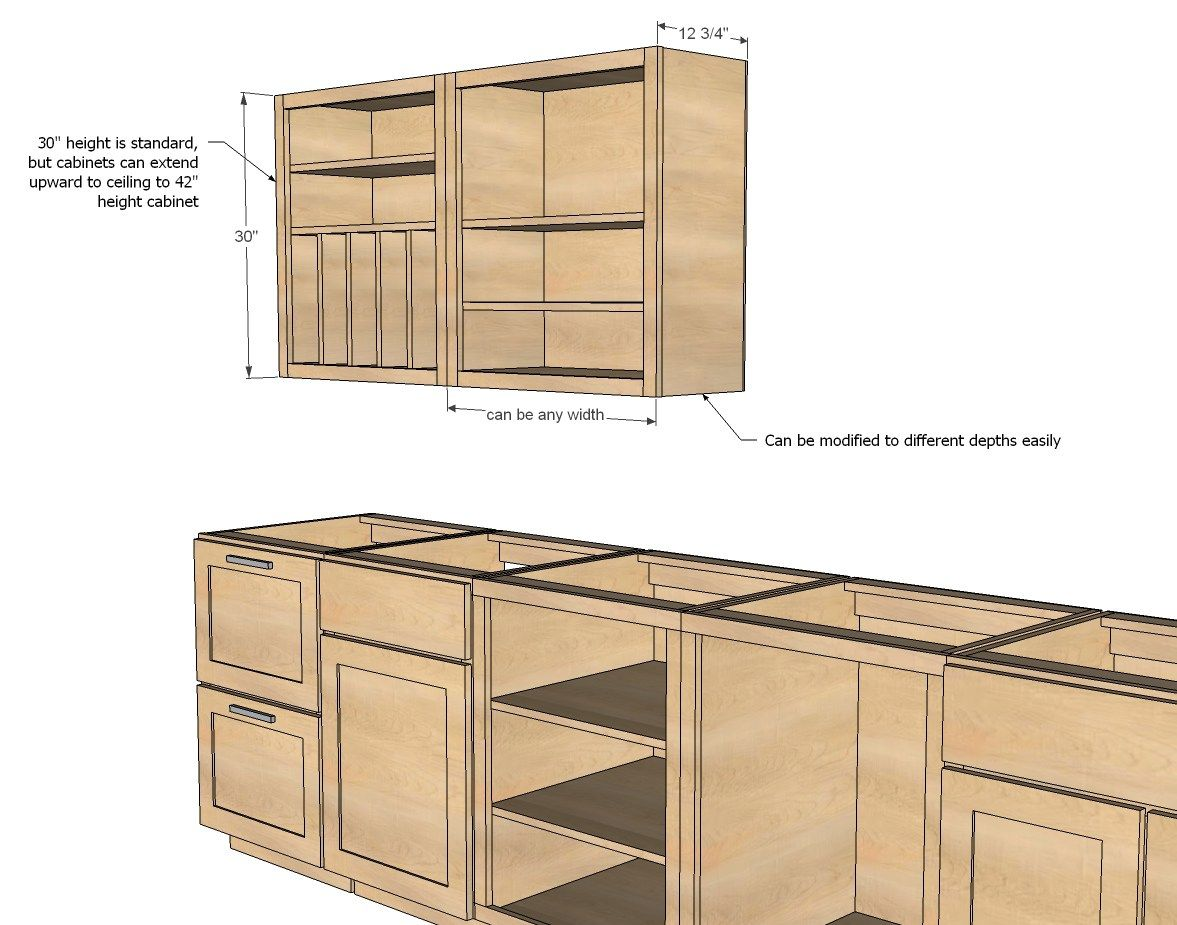 21 diy kitchen cabinets ideas plans that are easy for Cheap blueprints