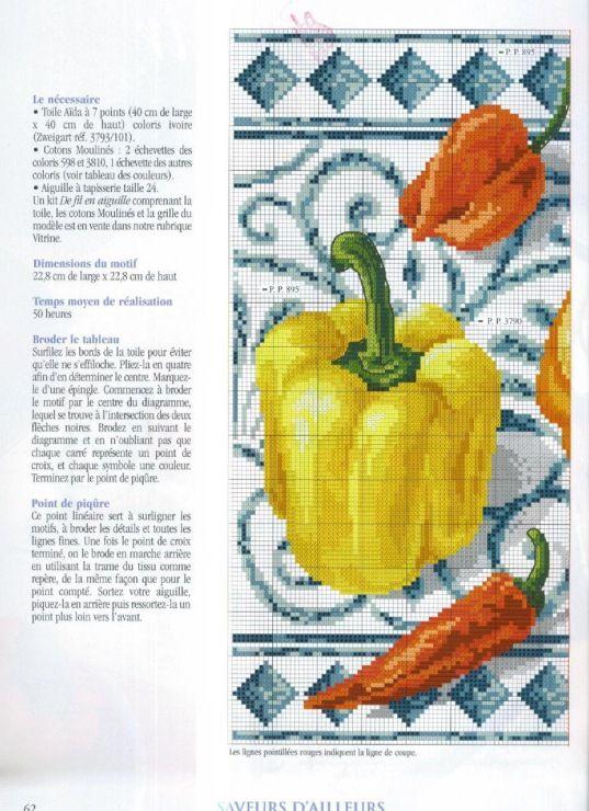 1 dfea hs 06 cuisine olechka54 for Cucinare per 50