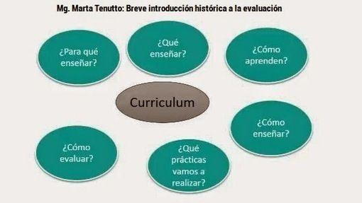 articuloseducativos.es: Mg. Marta Tenutto: Sobre la evaluación