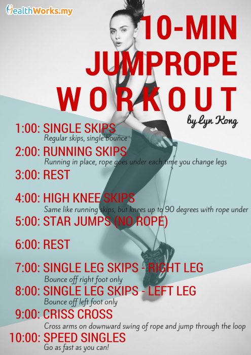 Jump Your Way To Fit 3 Jump Rope Workouts Healthworks Malaysia Jump Rope Workout Jump Rope Workout Plan