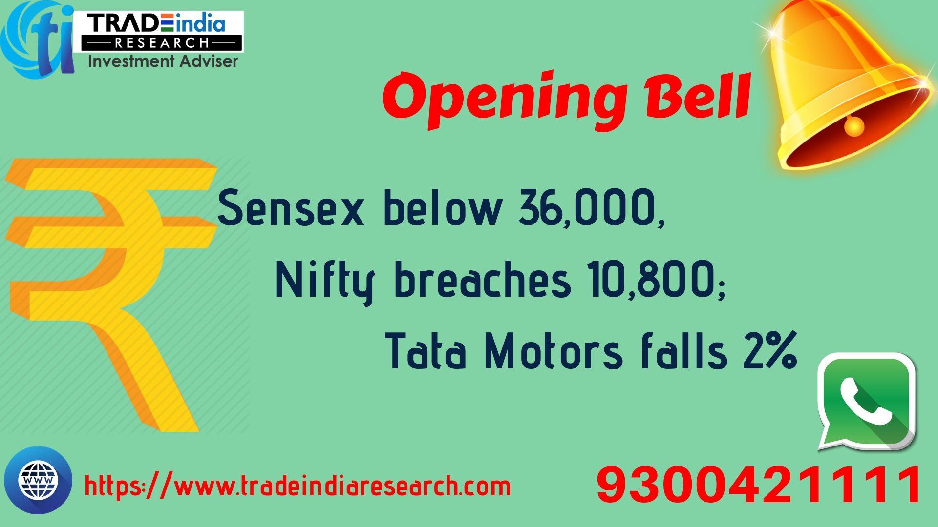 Pin By Shreya Tomar On Stock Market Tips Best Stocks Best