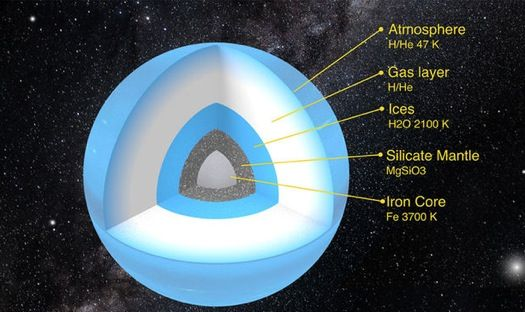 Tähdet ja avaruus Plentt IX: Tällainen on aurinkokunnan mahdollinen yhdeksäs planeetta