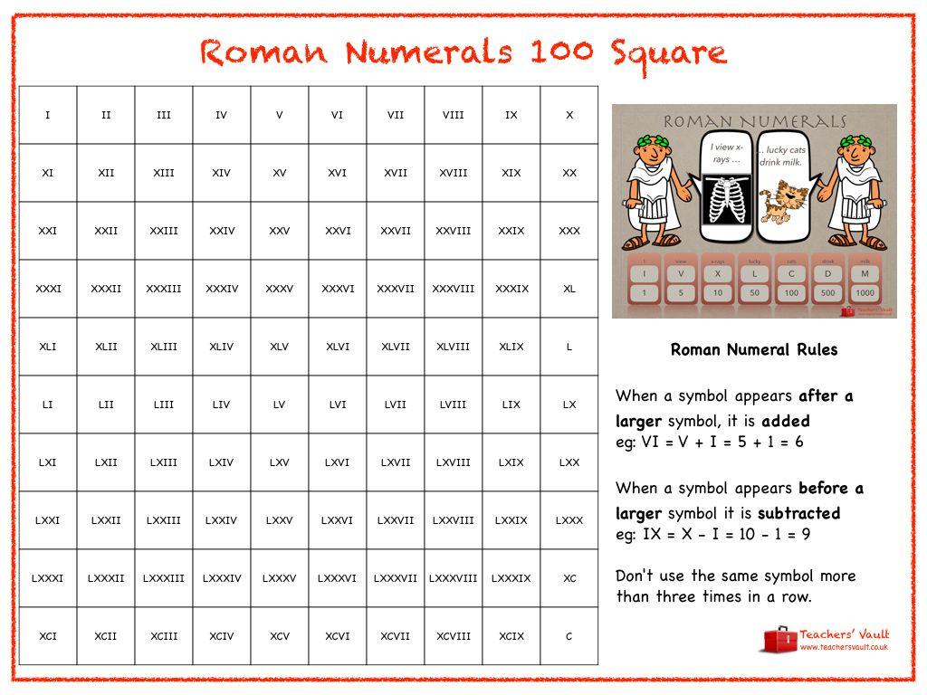 medium resolution of Roman Numerals Hundred Square   Roman numerals