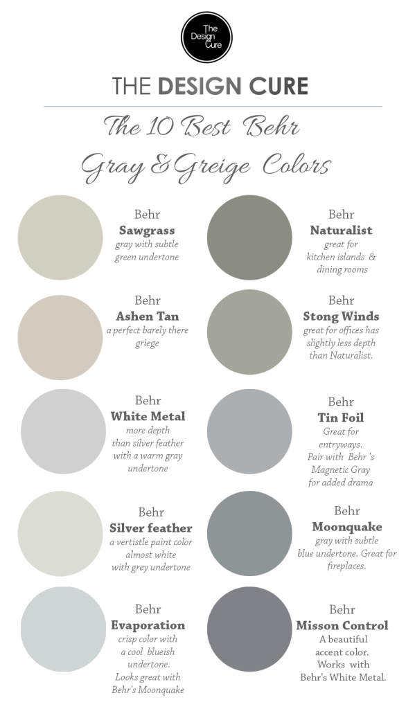 a round up list of our 10 best gray and greige colors by behr the