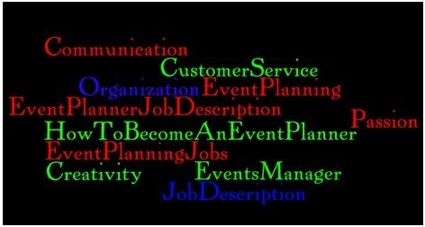 5 characteristics that should be on every event planner job an event planner job description is a blueprint of whats required of the position a successful event planner has at least these five characteristics malvernweather Choice Image