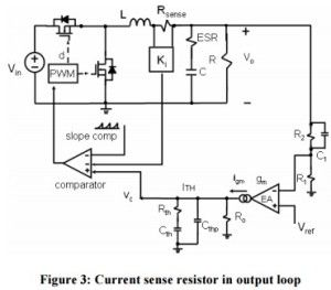 App note: Selection of three locations of current sense resistor in buck converter