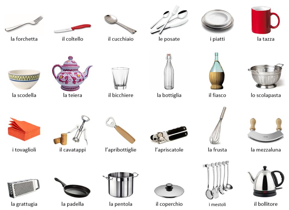 cooking tools italian words list with audio and