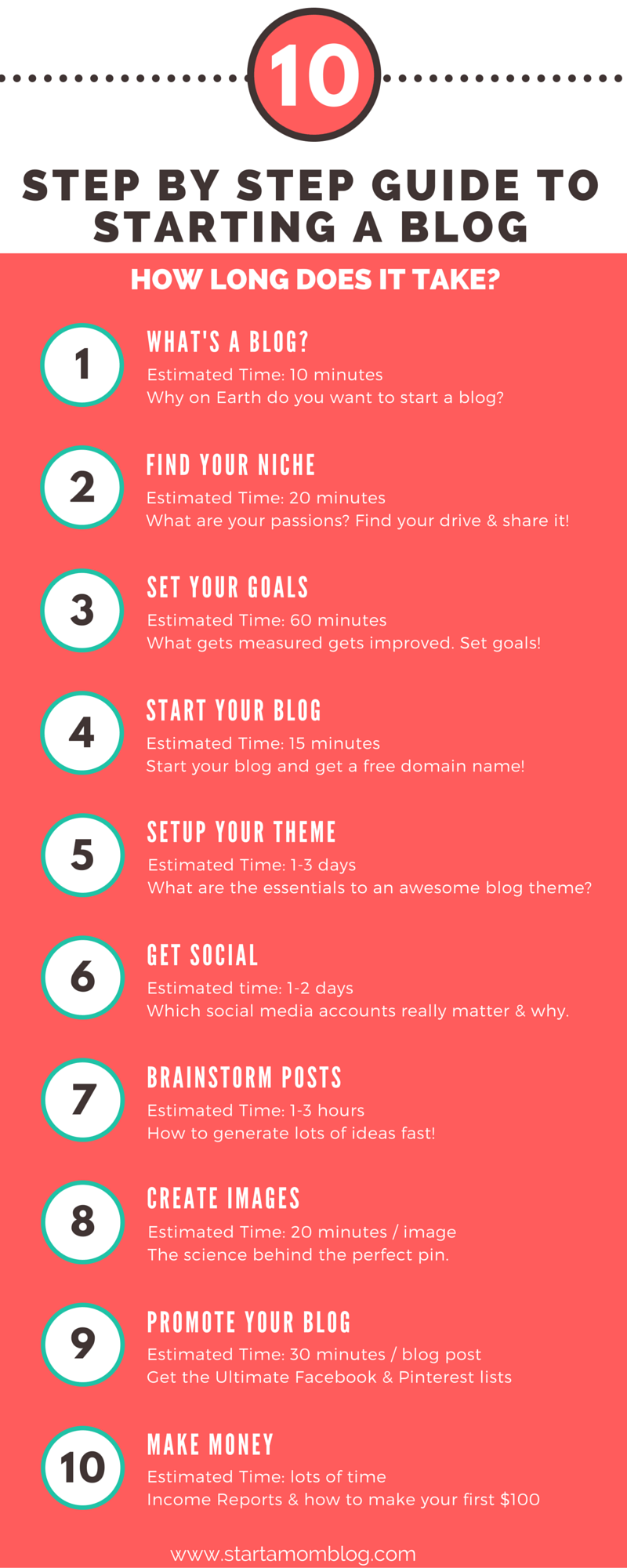 Free Resource on How to Start a Blog Step by Step Guide