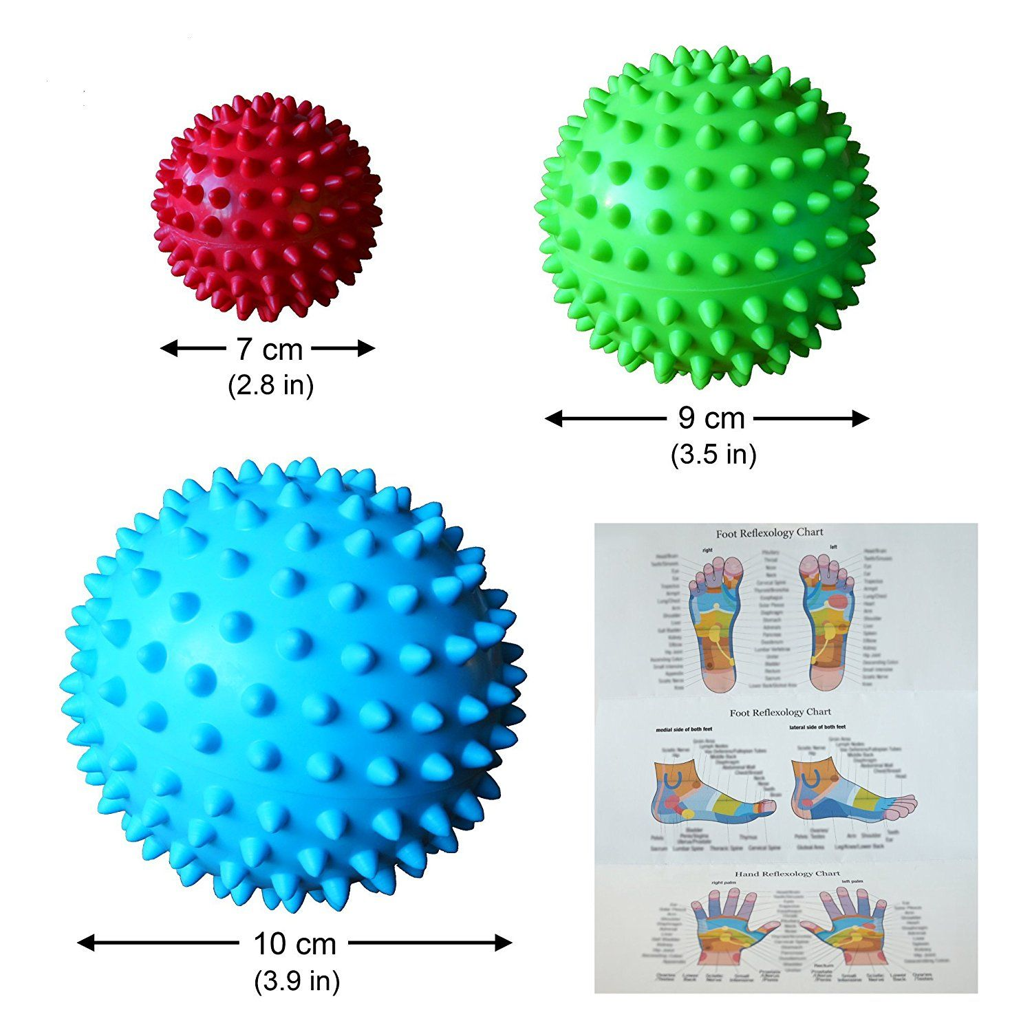 Massage Ball for Foot Hand Back Neck Muscles Relief   Best Spiky