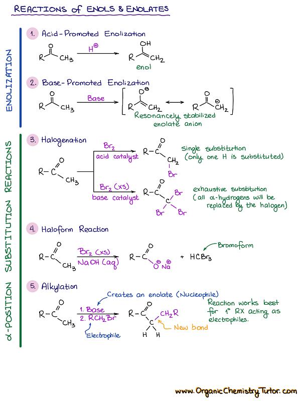pin on organic chemistry