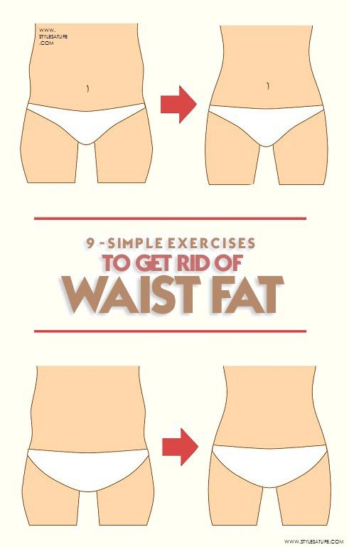 how to get rid of back waist fat