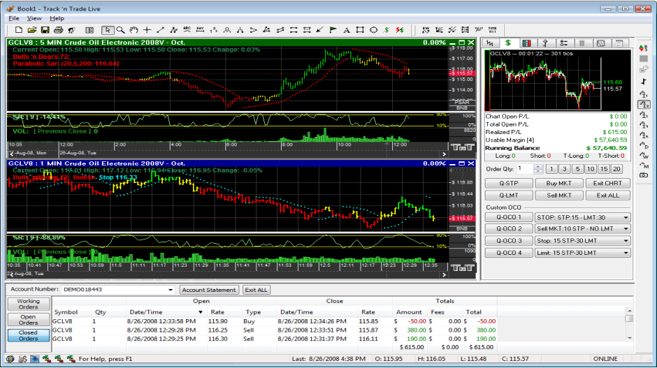 Free forex charting software
