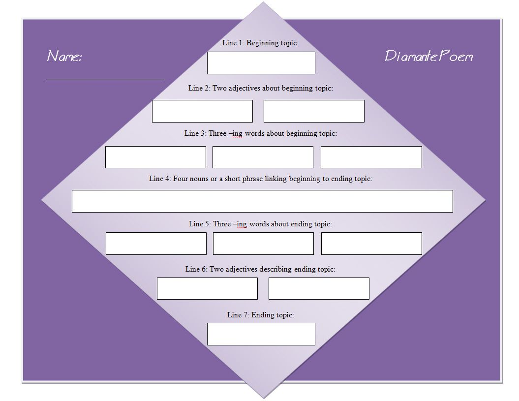 poetry templates guides for students learning to write poetry