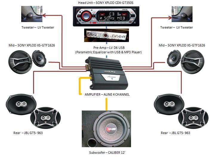 ponentcarstereowiringdiagram  Google Search | Hacks | Car audio installation, Car audio