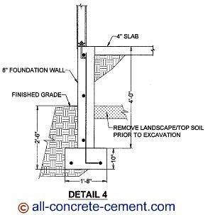 Slababoveground Construction Technologies Amp Materials