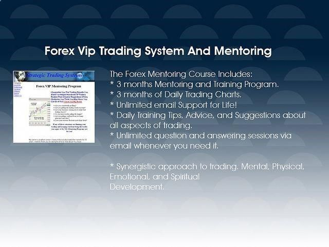 Learn To Trade Forex Trading Charts Trading Forex Trading Tips