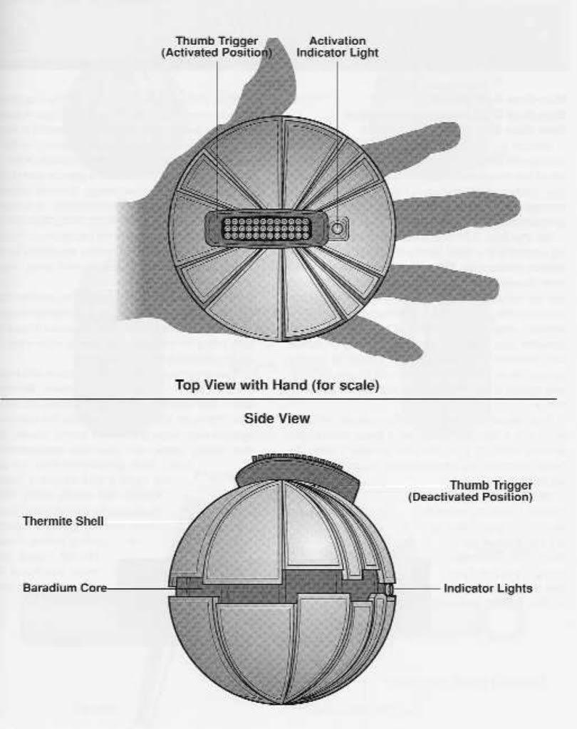 Star Wars Thermal Detonator Cos Play Prop Boushh Boba fett
